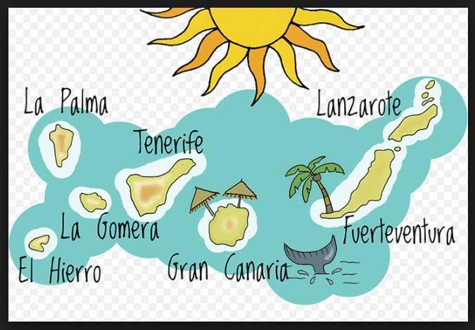 Canarias, las islas (fiscalmente) afortunadas